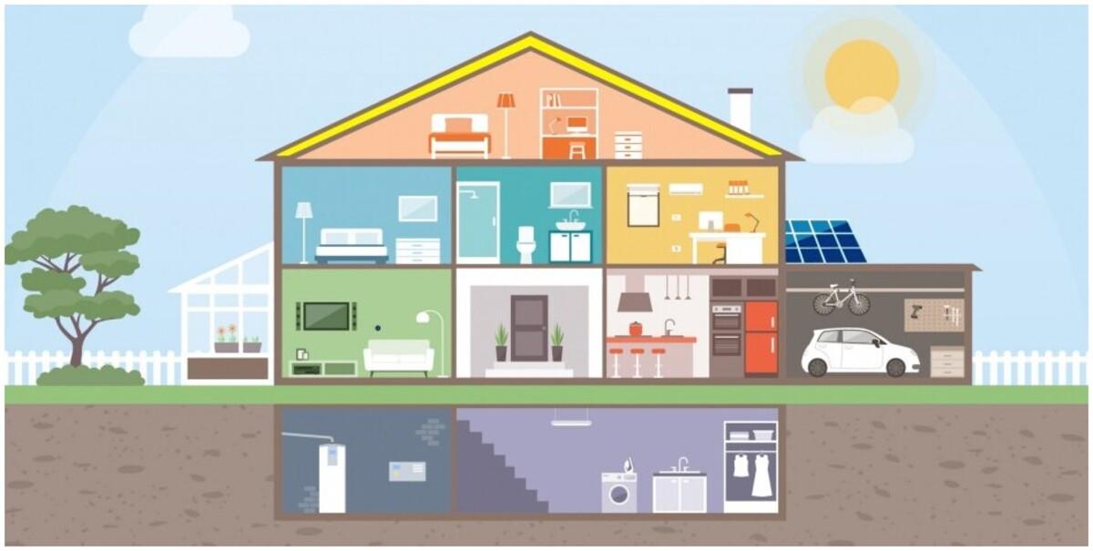 rénovation écoénergétique - processus de rénovation