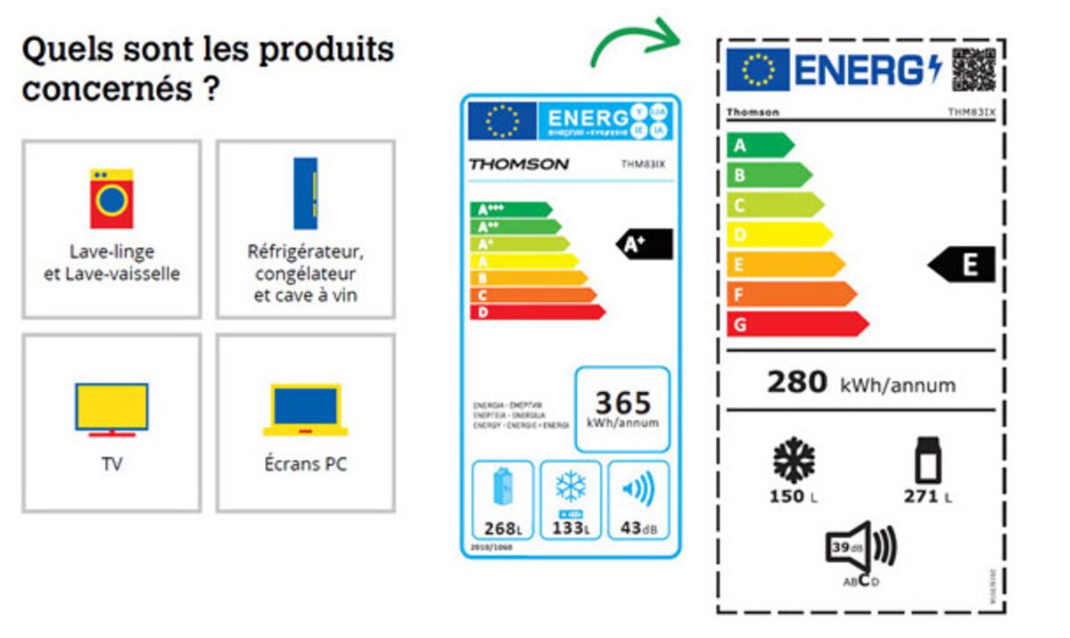 étiquette d'énergie pour économiser l'électricité